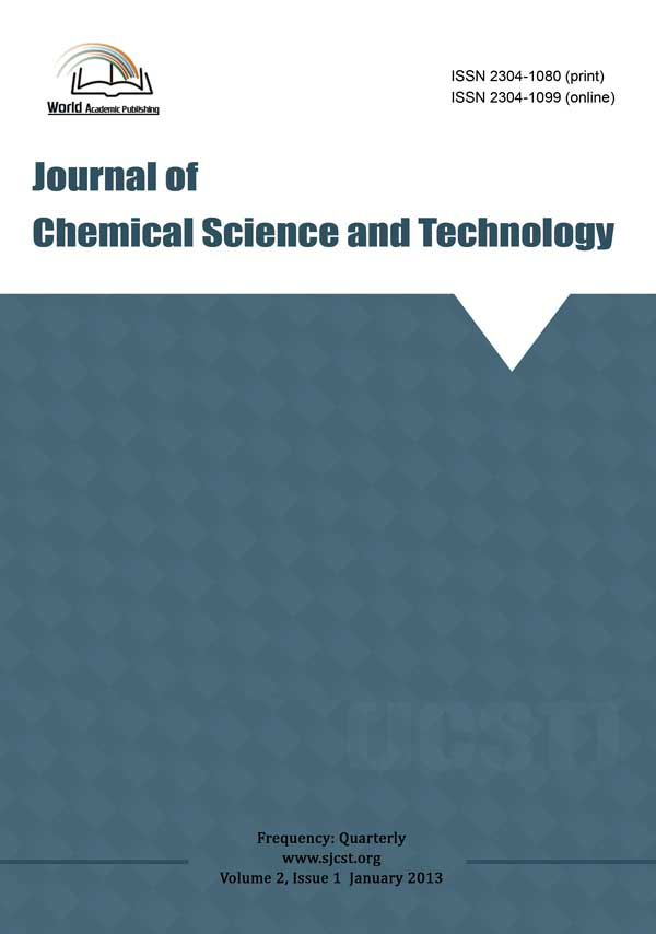 Thesis on biosorption of heavy metals
